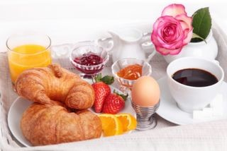 Самые Популярные Измирские Заведения для Завтрака